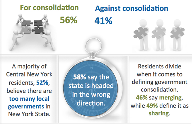 Key Regional Findings